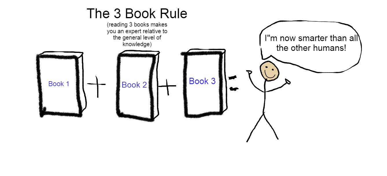 The 3 Book Rule to Become An Expert